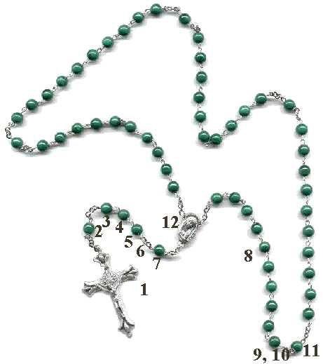 Catholic Campus Ministry At Elon University How To Pray The Rosary